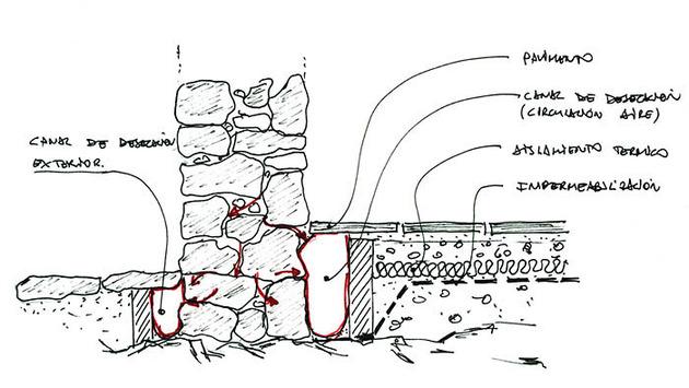 Detalle tcnico de una soluci n para corregir humedades - Como solucionar humedades en paredes ...